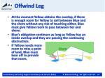 offwind leg1