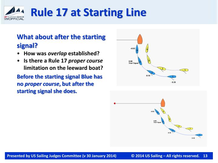 Rule 17 at Starting Line