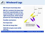 windward legs
