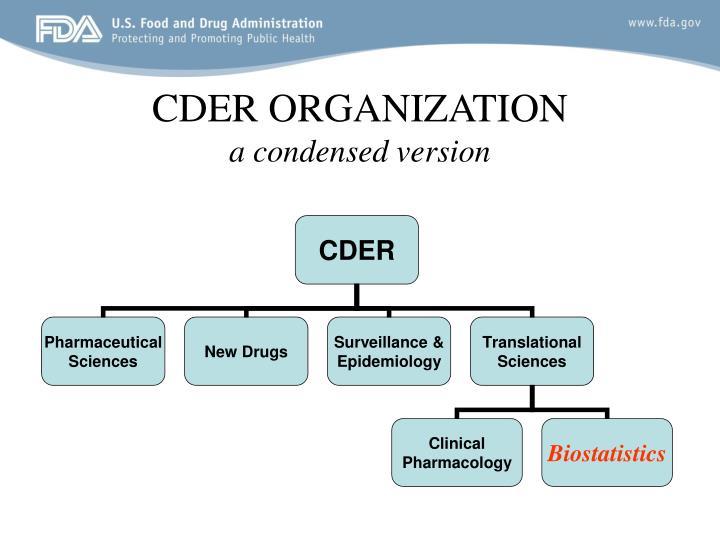 CDER ORGANIZATION