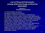 list of financial instruments coming within the scope of directive 2004 39 ec