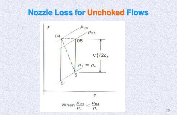 Nozzle Loss for