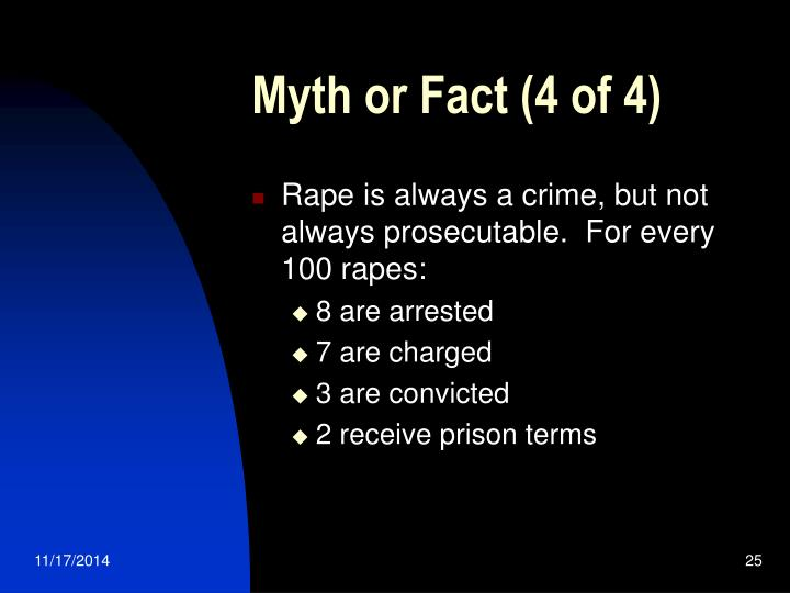 Myth or Fact (4 of 4)