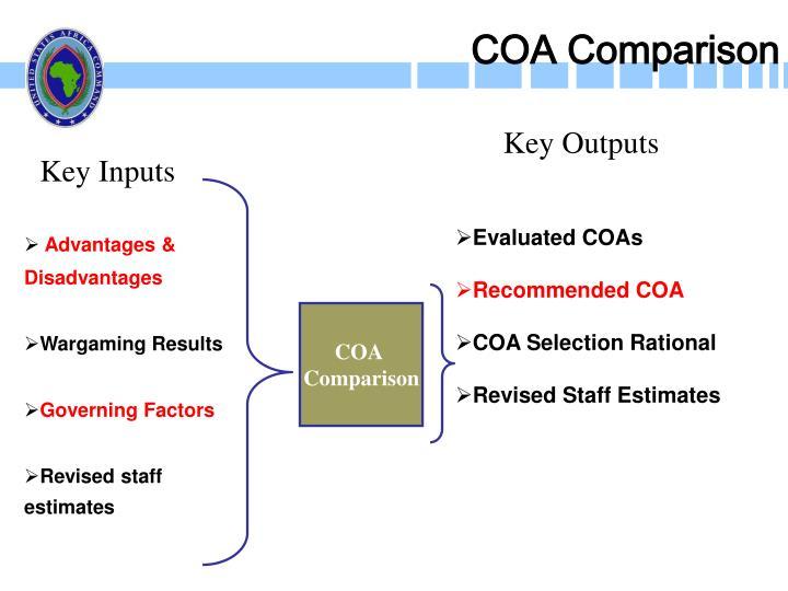 COA Comparison