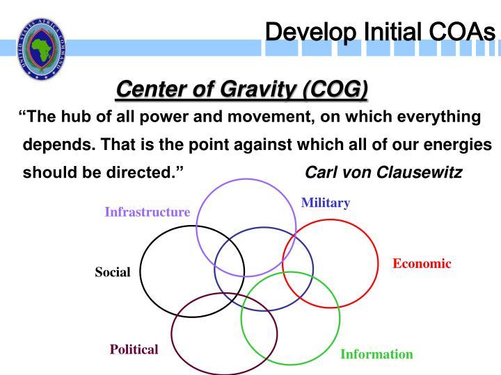 Develop Initial COAs