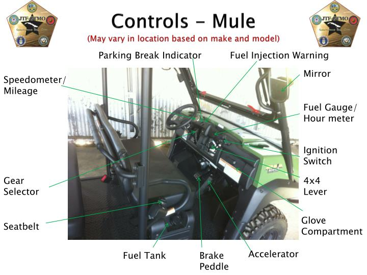 Parking Break Indicator