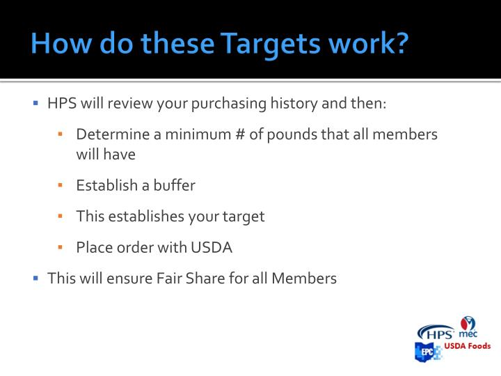 How do these Targets work?