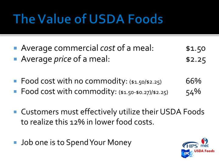 The Value of USDA Foods
