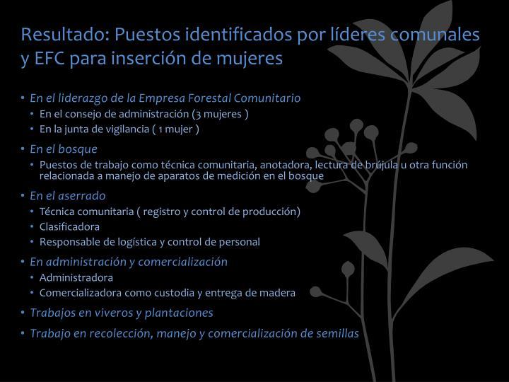 Resultado: Puestos identificados por líderes comunales y EFC para inserción de mujeres