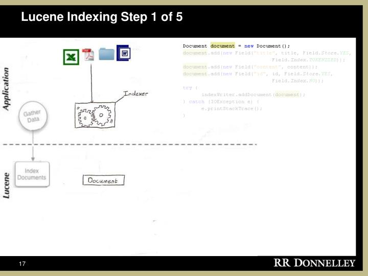 Lucene Indexing Step 1 of 5