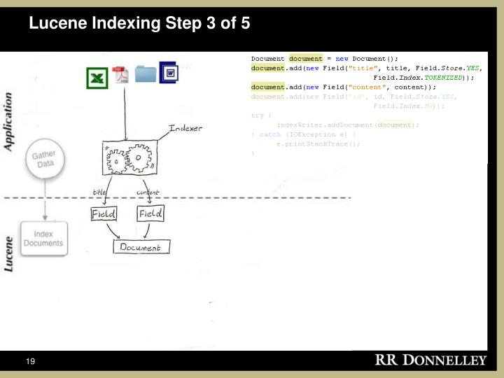 Lucene Indexing Step 3 of 5