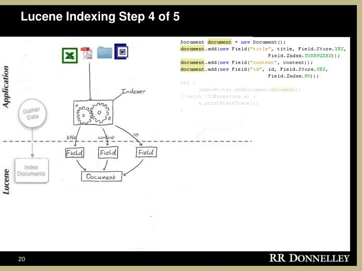 Lucene Indexing Step 4 of 5