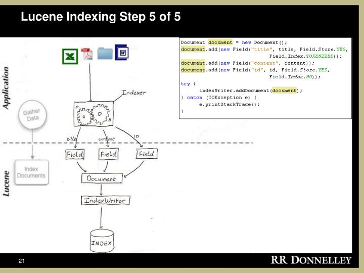 Lucene Indexing Step 5 of 5