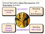 channel specialists adjust discrepancies with regrouping activities