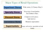 major types of retail operations