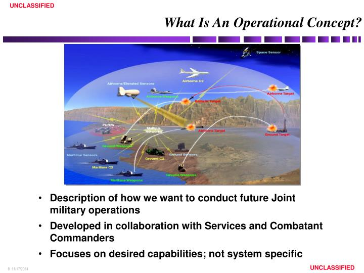 What Is An Operational Concept?