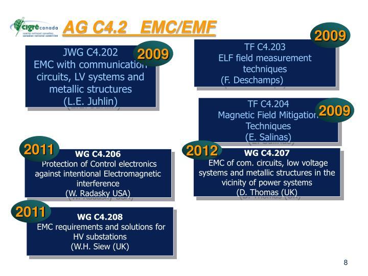 AG C4.2   EMC/EMF