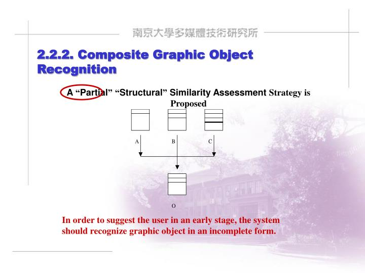In order to suggest the user in an early stage, the system should recognize graphic object in an incomplete form.
