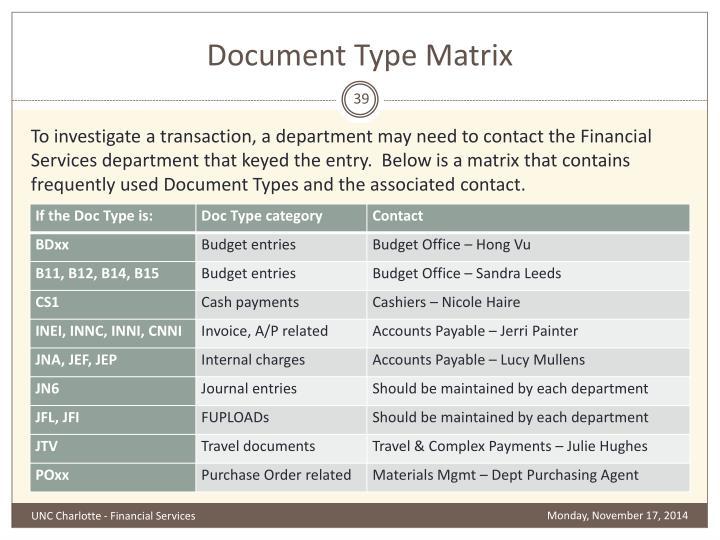 Document Type Matrix