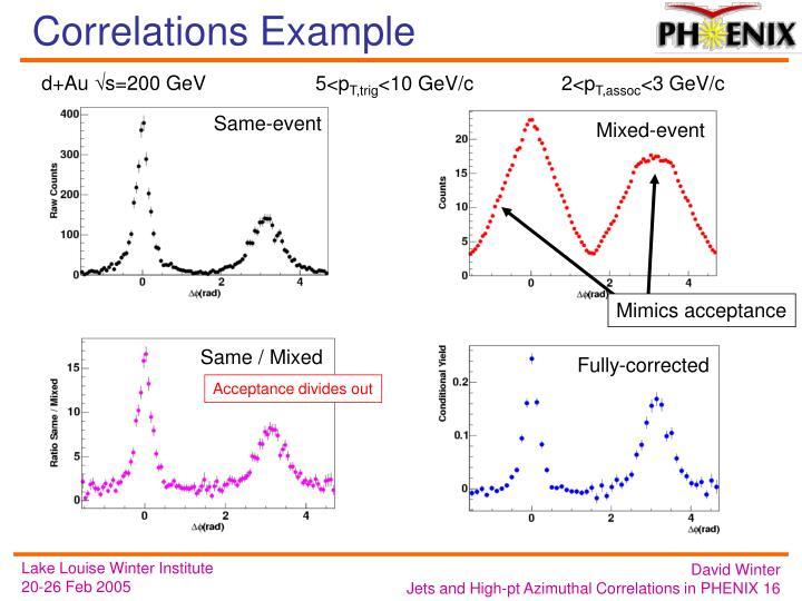 Correlations Example