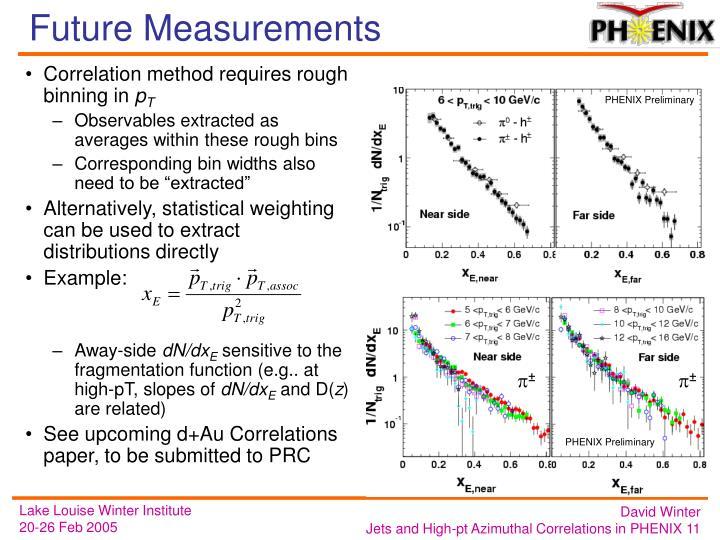 Future Measurements