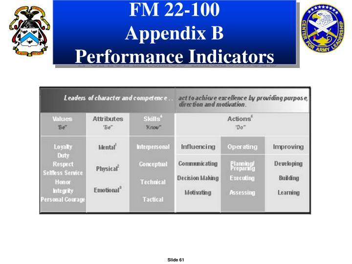 FM 22-100