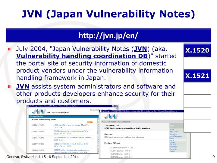 JVN (Japan Vulnerability Notes)
