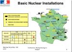 basic nuclear installations