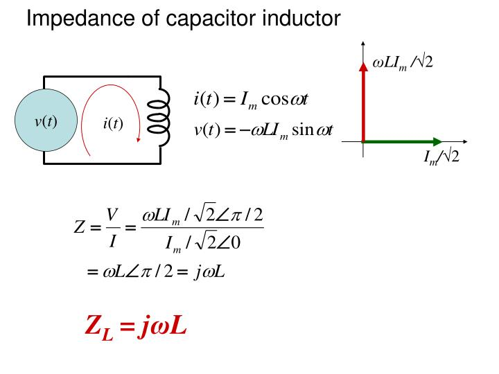 Impedance of capacitor inductor