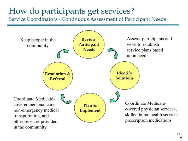 How do participants get services?