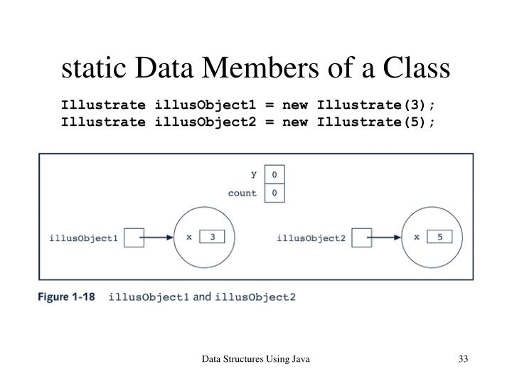 static Data Members of a Class