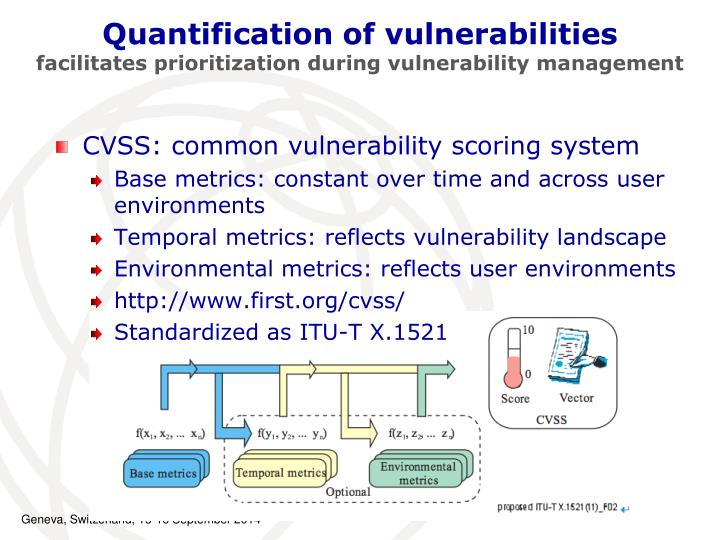 ppt - itu-t cybex standards for cybersecurity and data protection powerpoint presentation