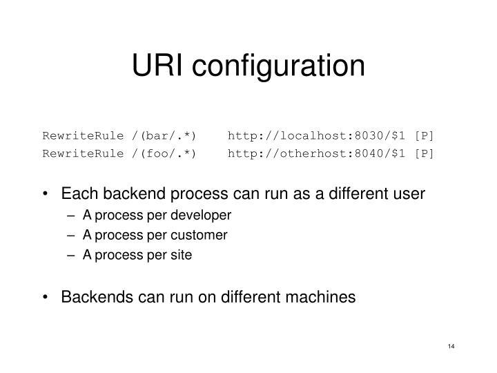URI configuration