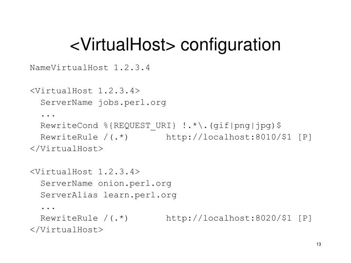 <VirtualHost> configuration