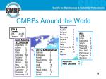 cmrps around the world