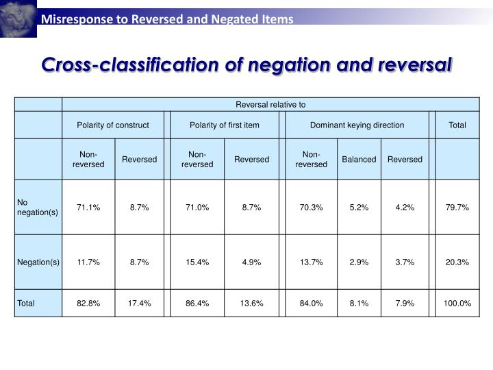 Cross-classification of negation and reversal