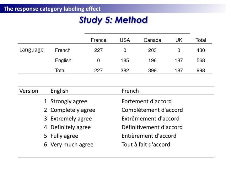 Study 5: Method