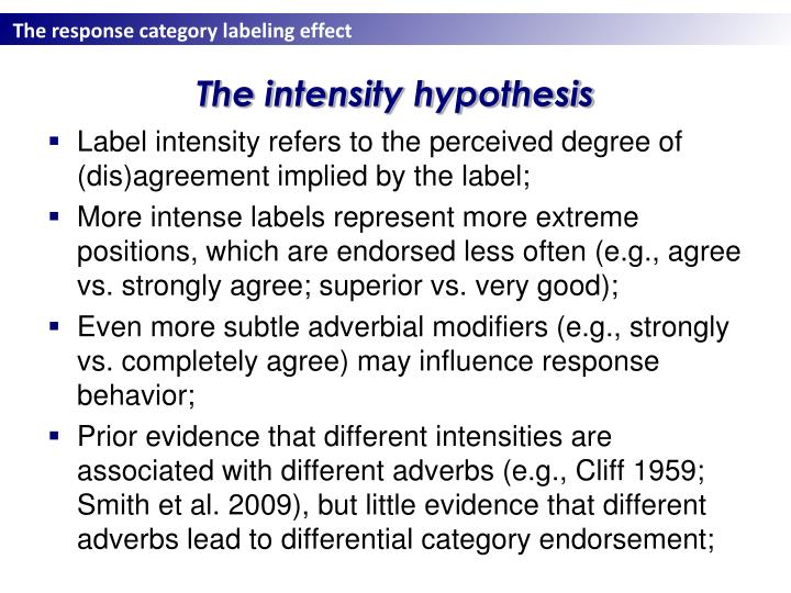 The intensity hypothesis