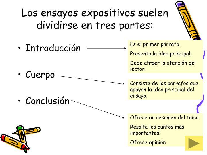 Los ensayos expositivos suelen dividirse en tres partes: