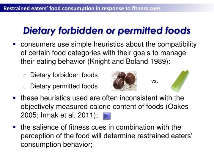 Dietary forbidden or permitted foods