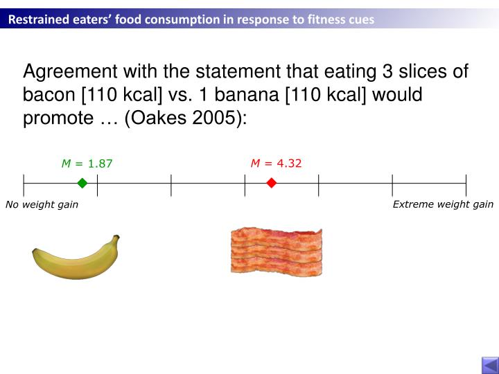 Agreement with the statement that eating 3 slices of bacon [110 kcal] vs. 1 banana [110 kcal] would promote … (Oakes 2005):