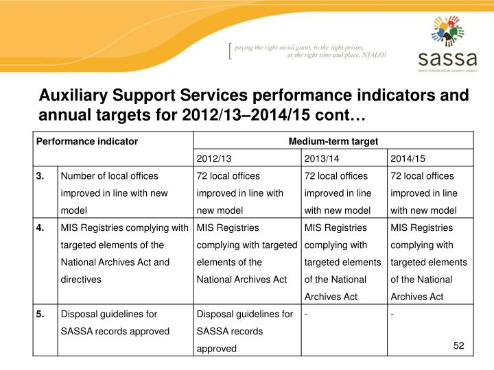 Auxiliary Support Services performance indicators and annual targets for 2012/13–2014/15 cont…