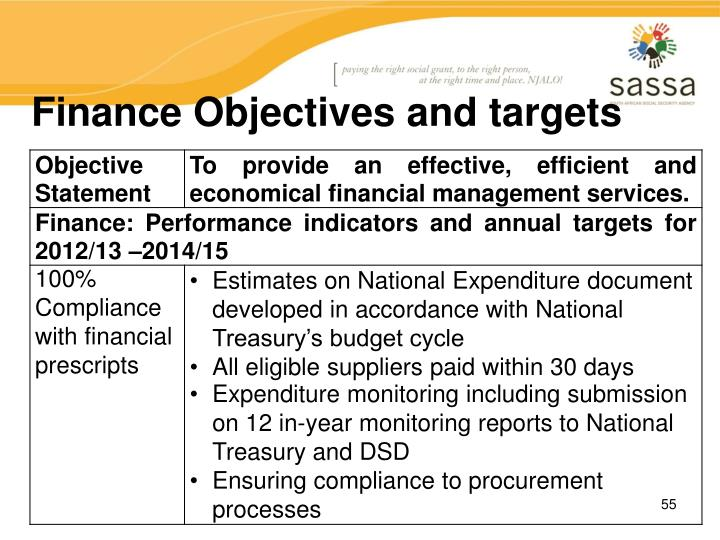 Finance Objectives and targets