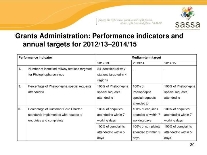 Grants Administration: Performance indicators and annual targets for 2012/13–2014/15