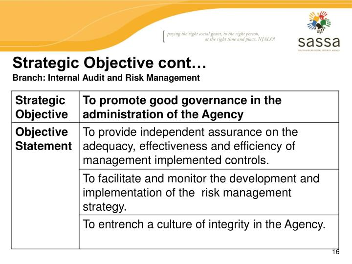 Strategic Objective cont…