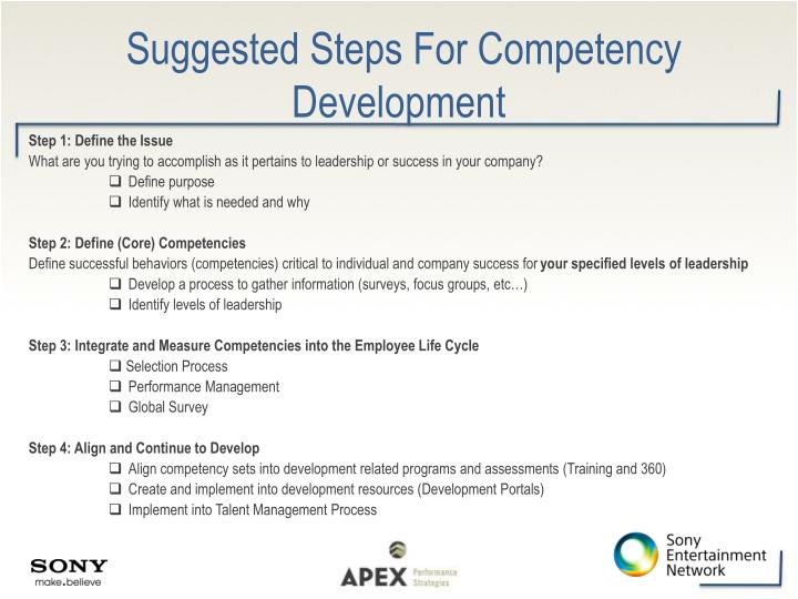 Suggested Steps For Competency Development