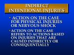 indirect intentional injuries