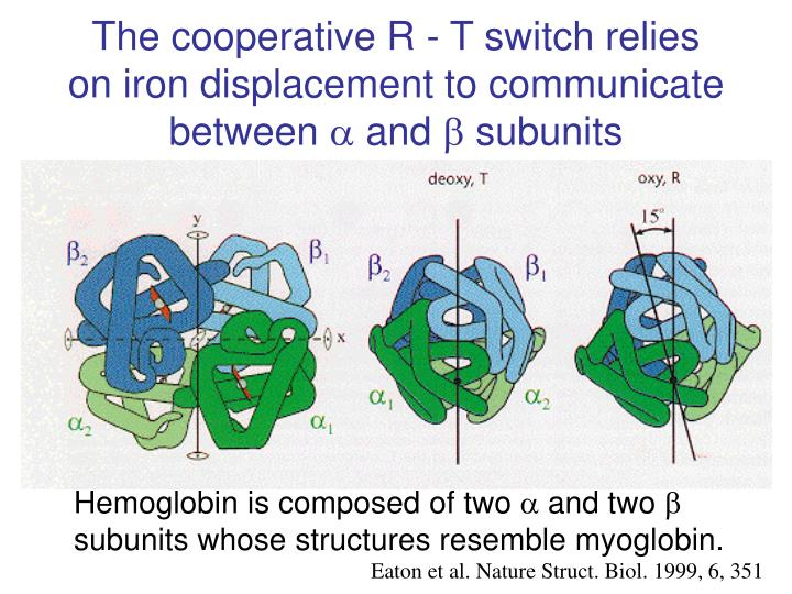 The cooperative R - T switch relies on iron displacement to communicate between