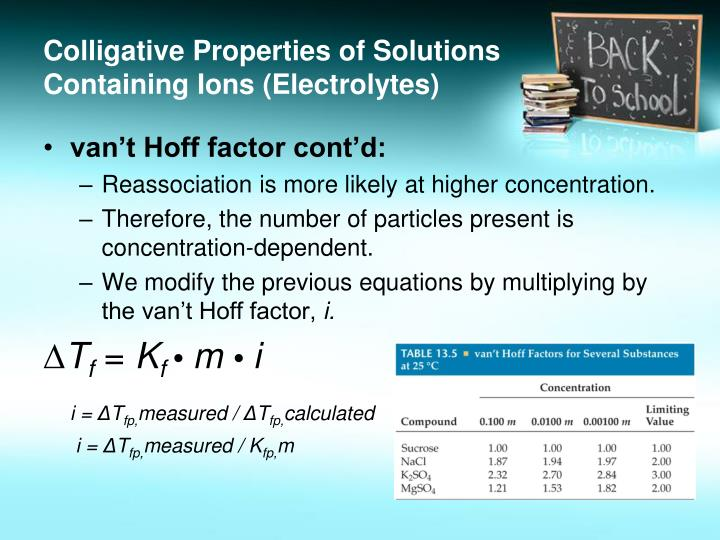 Colligative Properties of Solutions Containing Ions (Electrolytes)