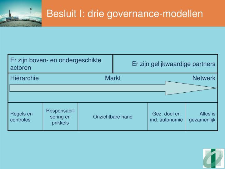 Besluit I: drie governance-modellen